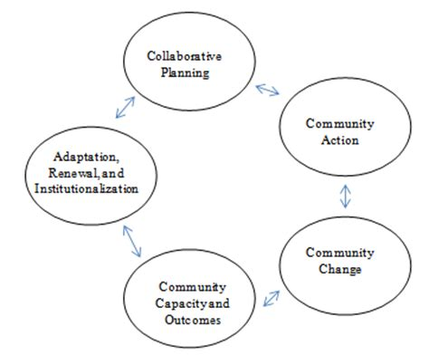 Running Head: EFFECTIVE ORGANIZATIONAL COMMUNICATION